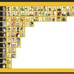 Os Simpsons: infográfico mostra os dubladores da série nos EUA e seus respectivos personagens